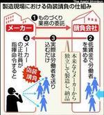 Gisoasahi060731