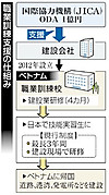 Tokyoweb140323